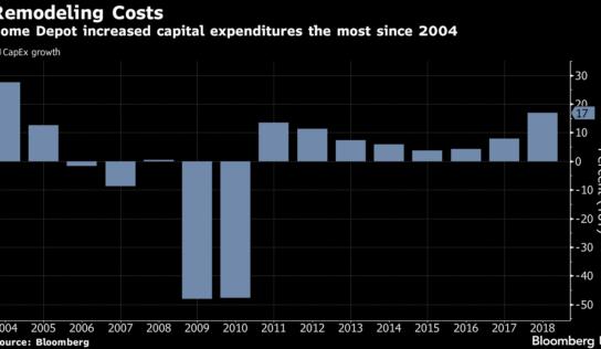 GE Says Finance Woes Pushing Company Toward Low