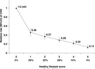A new coronary heart saved my lifestyles