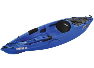 Reviewing Kayak Software